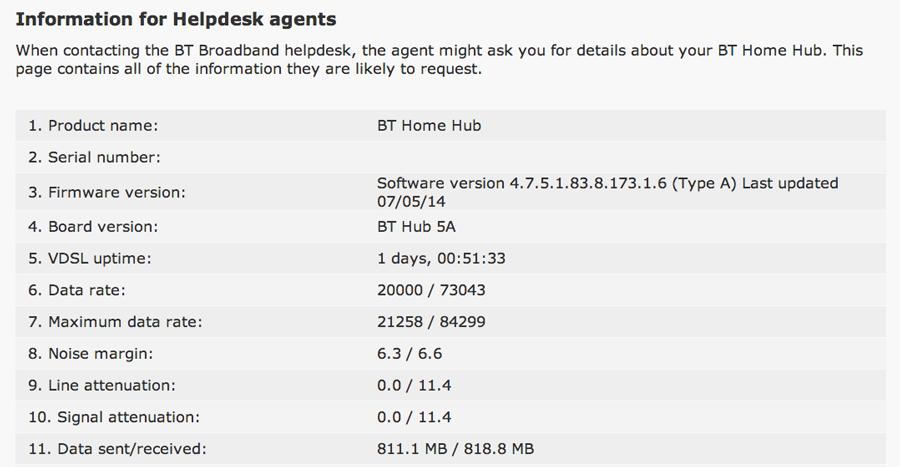 BT Home Hub 5A helpdesk screen